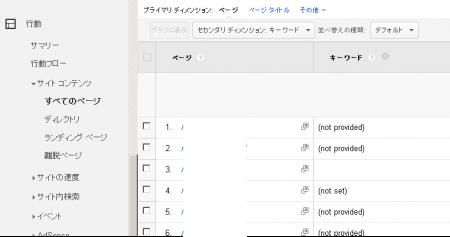 URLに対応したキーワード検索件数リスト