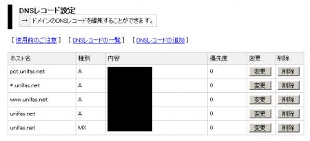 DNSレコード一覧